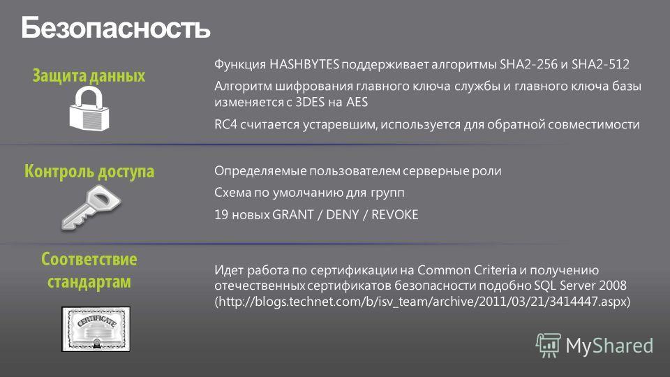 Безопасность Функция HASHBYTES поддерживает алгоритмы SHA2-256 и SHA2-512 Алгоритм шифрования главного ключа службы и главного ключа базы изменяется с 3DES на AES RC4 считается устаревшим, используется для обратной совместимости Определяемые пользова