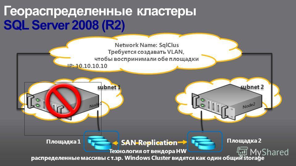 V-LAN SAN Replication IP: 10.10.10.10 subnet 1 subnet 2 Network Name: SqlClus Требуется создавать VLAN, чтобы воспринимали обе площадки Площадка 1 Площадка 2 Технология от вендора HW распределенные массивы с т.зр. Windows Cluster видятся как один общ
