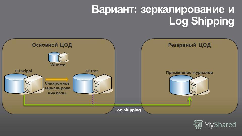 Основной ЦОД Log Shipping Резервный ЦОД PrincipalMirror Witness Синхронное зеркалирова ние базы Применение журналов Вариант: зеркалирование и Log Shipping