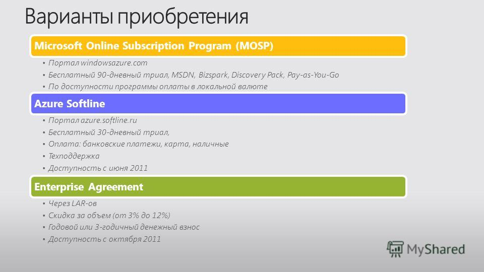 Microsoft Online Subscription Program (MOSP) Портал windowsazure.com Бесплатный 90-дневный триал, MSDN, Bizspark, Discovery Pack, Pay-as-You-Go По доступности программы оплаты в локальной валюте Azure Softline Портал azure.softline.ru Бесплатный 30-д