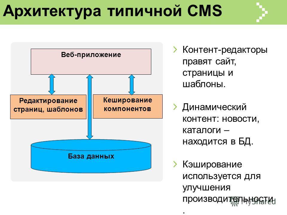 Архитектура типичной CMS Контент-редакторы правят сайт, страницы и шаблоны. Динамический контент: новости, каталоги – находится в БД. Кэширование используется для улучшения производительности. Веб-приложение Редактирование страниц, шаблонов База данн