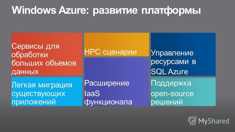 Windows Azure: развитие платформы Сервисы для обработки больших объемов данных HPC сценарии Управление ресурсами в SQL Azure Легкая миграция существующих приложений Поддержка open-source решений Расширение IaaS функционала