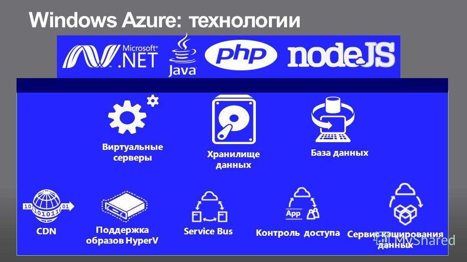 8 Виртуальные серверы Хранилище данных Сервис кэширования данных CDNService Bus База данных Поддержка образов HyperV Контроль доступа Windows Azure: технологии