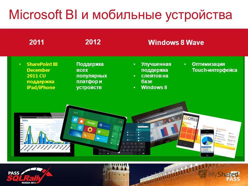 2011 2012 Windows 8 Wave Поддержка всех популярных платфор и устройств Оптимизация Touch-интерфейса Улучшенная поддержка слейтов на базе Windows 8 SharePoint BI December 2011 CU поддержка iPad/iPhone Microsoft BI и мобильные устройства
