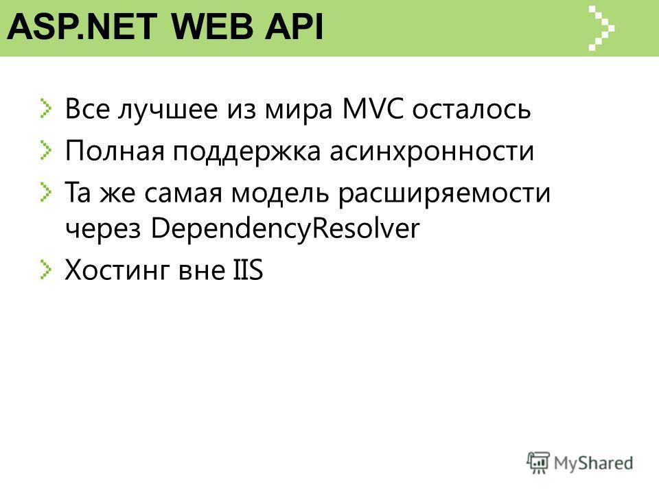 Все лучшее из мира MVC осталось Полная поддержка асинхронности Та же самая модель расширяемости через DependencyResolver Хостинг вне IIS ASP.NET WEB API