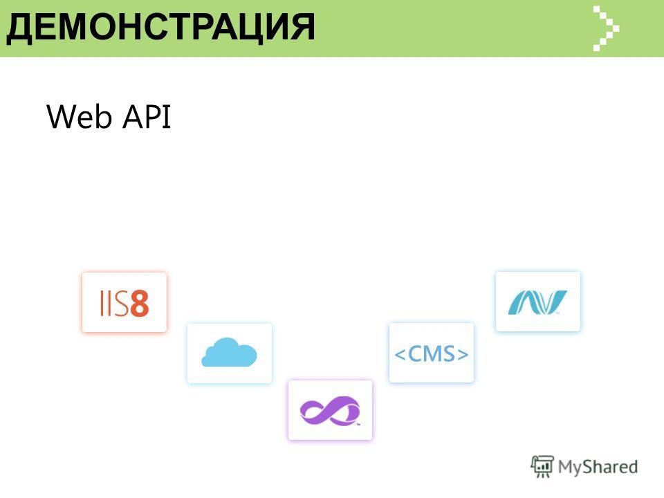 ДЕМОНСТРАЦИЯ Web API