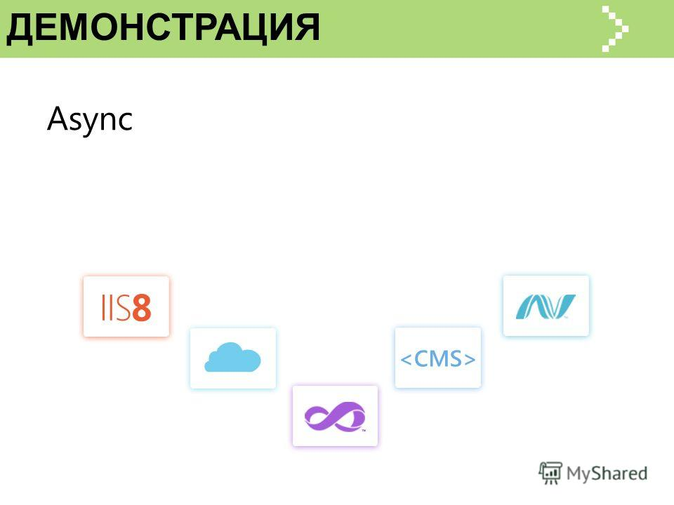 ДЕМОНСТРАЦИЯ Async