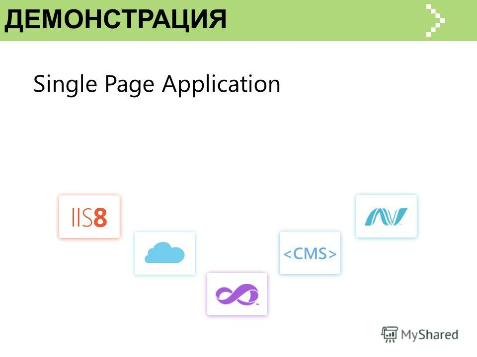 ДЕМОНСТРАЦИЯ Single Page Application