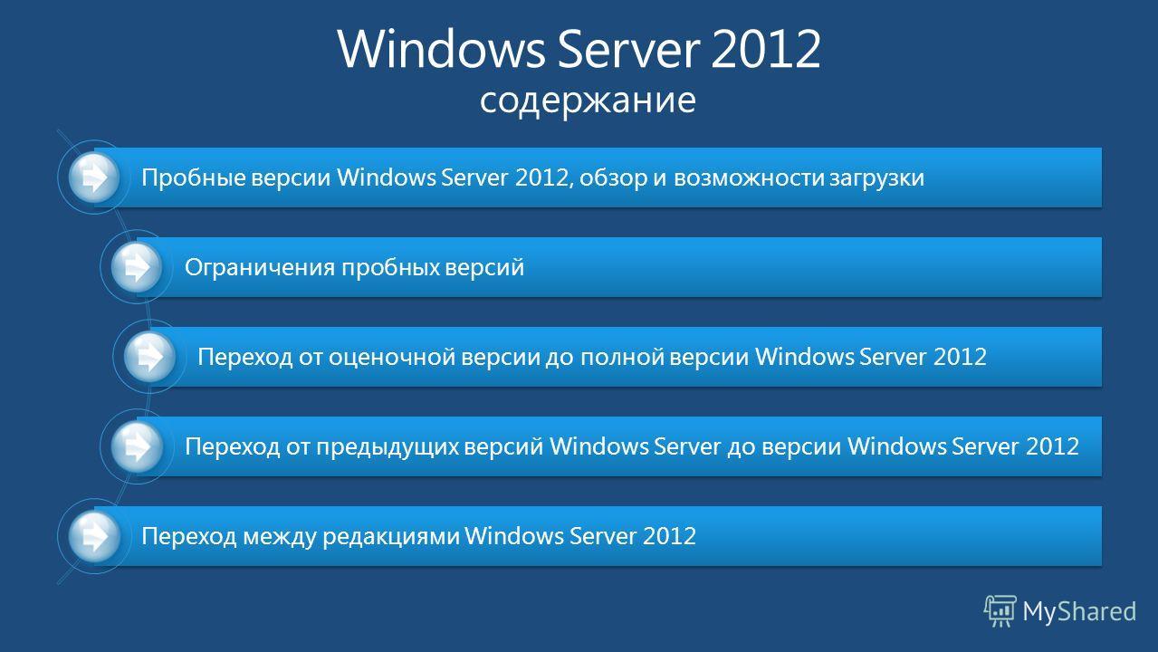 Пробные версии Windows Server 2012, обзор и возможности загрузки Ограничения пробных версий Переход от оценочной версии до полной версии Windows Server 2012 Переход от предыдущих версий Windows Server до версии Windows Server 2012 Переход между редак