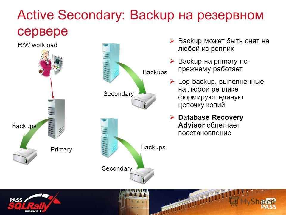 Active Secondary: Backup на резервном сервере Backup может быть снят на любой из реплик Backup на primary по- прежнему работает Log backup, выполненные на любой реплике формируют единую цепочку копий Database Recovery Advisor облегчает восстановление