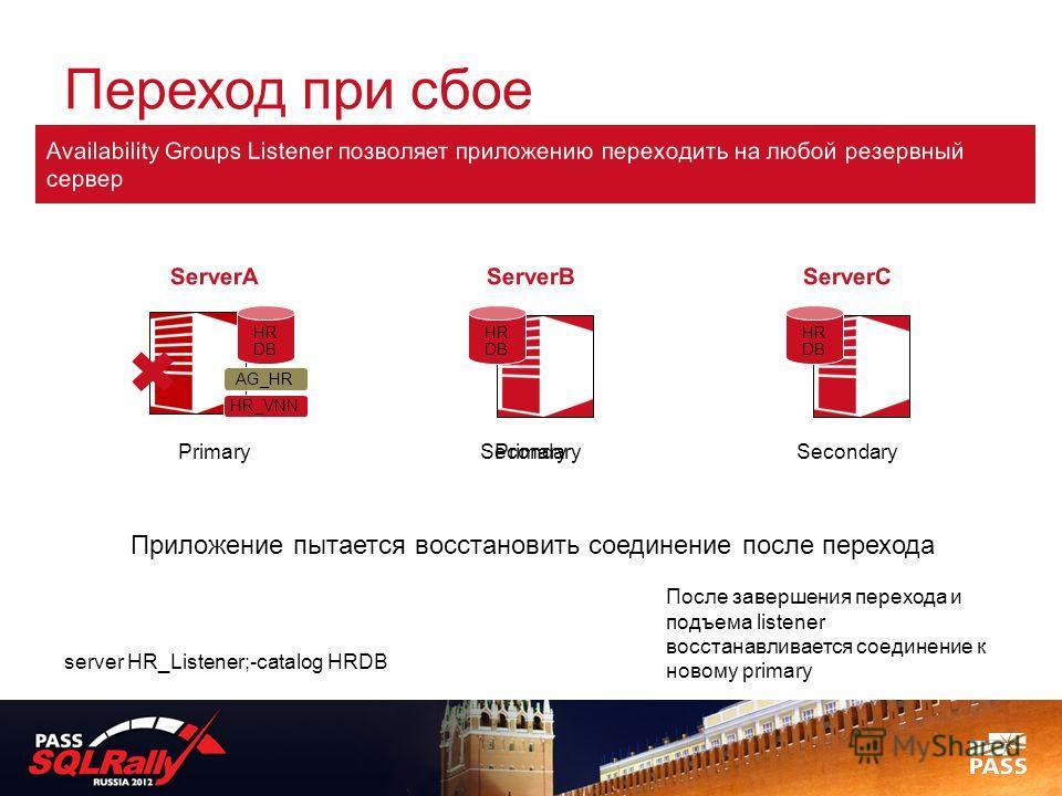 HR DB Переход при сбое Availability Groups Listener позволяет приложению переходить на любой резервный сервер Приложение восстанавливает соединение, пользуясь виртуальным именем ServerAServerBServerC PrimarySecondary HR DB HR DB Приложение пытается в