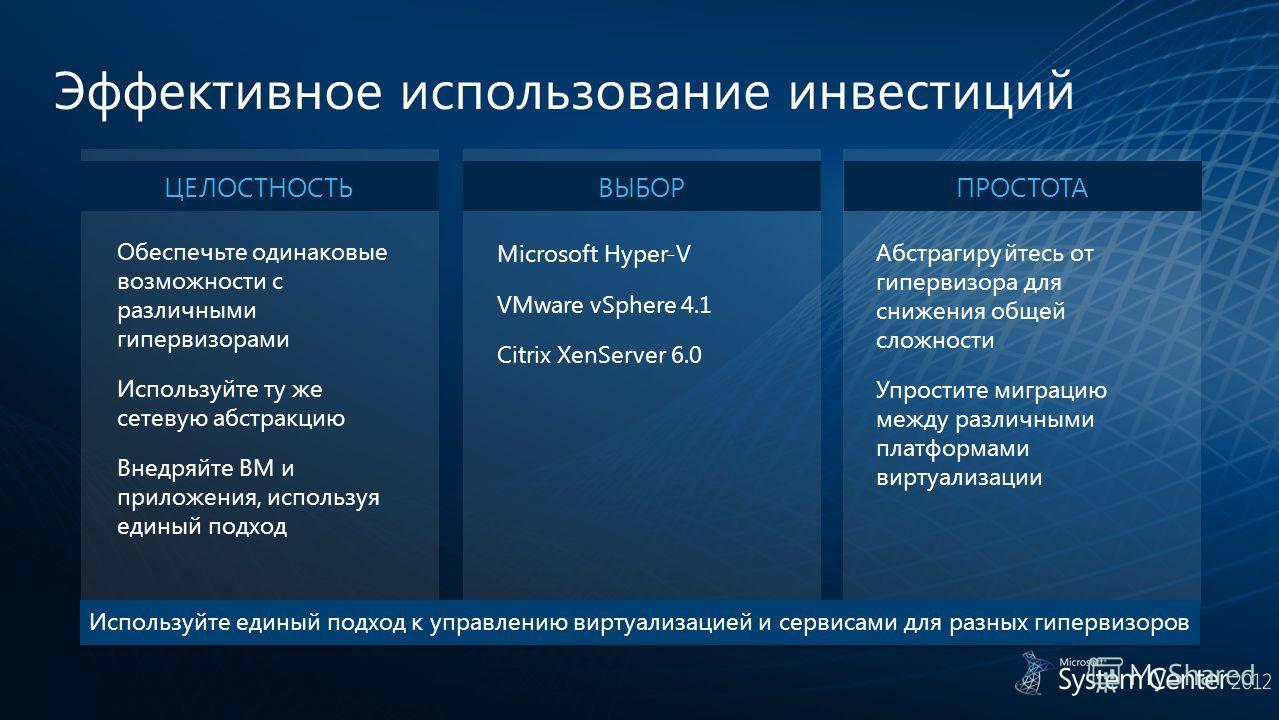 Эффективное использование инвестиций ЦЕЛОСТНОСТЬ Обеспечьте одинаковые возможности с различными гипервизорами Используйте ту же сетевую абстракцию Внедряйте ВМ и приложения, используя единый подход ВЫБОРПРОСТОТА Microsoft Hyper-V VMware vSphere 4.1 C