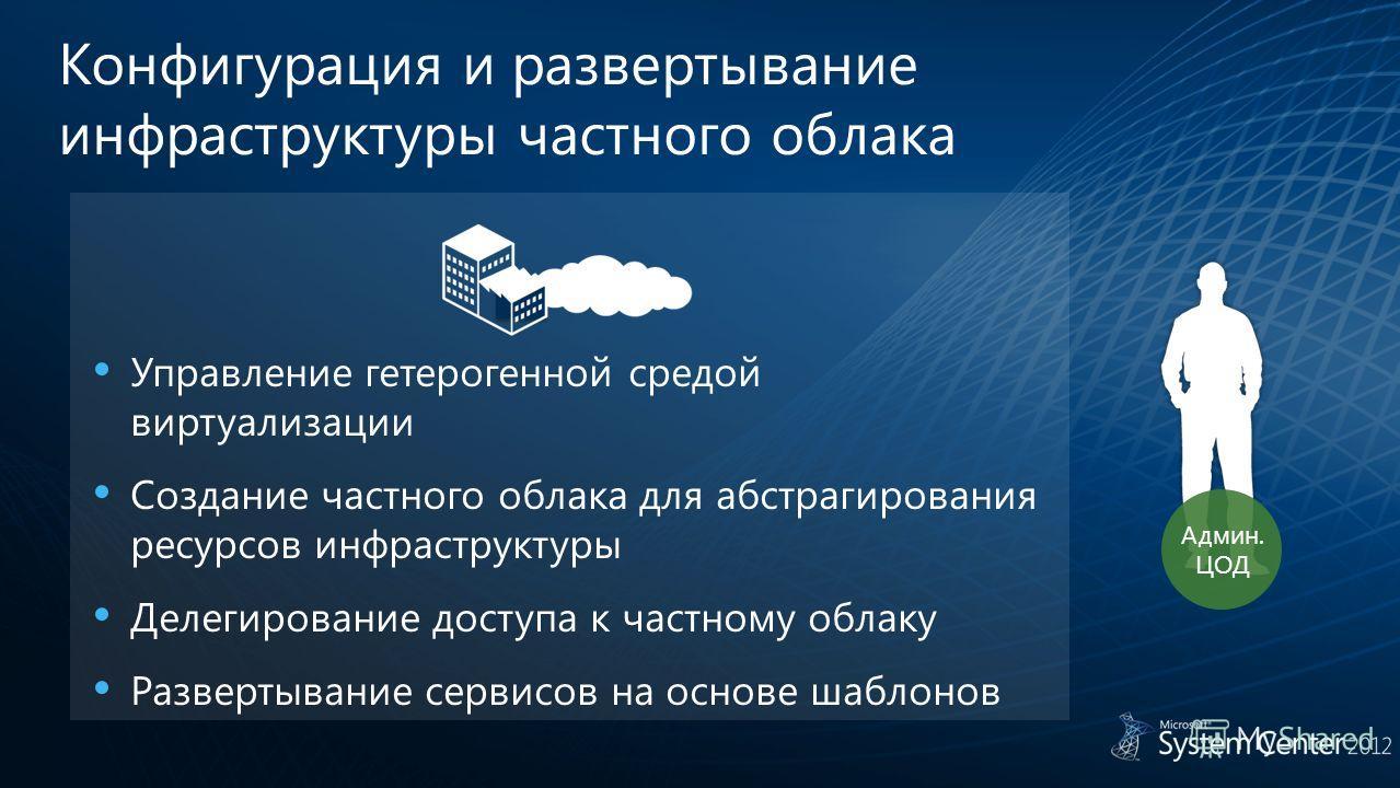 Управление гетерогенной средой виртуализации Создание частного облака для абстрагирования ресурсов инфраструктуры Делегирование доступа к частному облаку Развертывание сервисов на основе шаблонов Конфигурация и развертывание инфраструктуры частного о