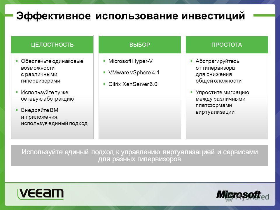 Эффективное использование инвестиций ЦЕЛОСТНОСТЬ Обеспечьте одинаковые возможности с различными гипервизорами Используйте ту же сетевую абстракцию Внедряйте ВМ и приложения, используя единый подход ВЫБОР Microsoft Hyper-V VMware vSphere 4.1 Citrix Xe