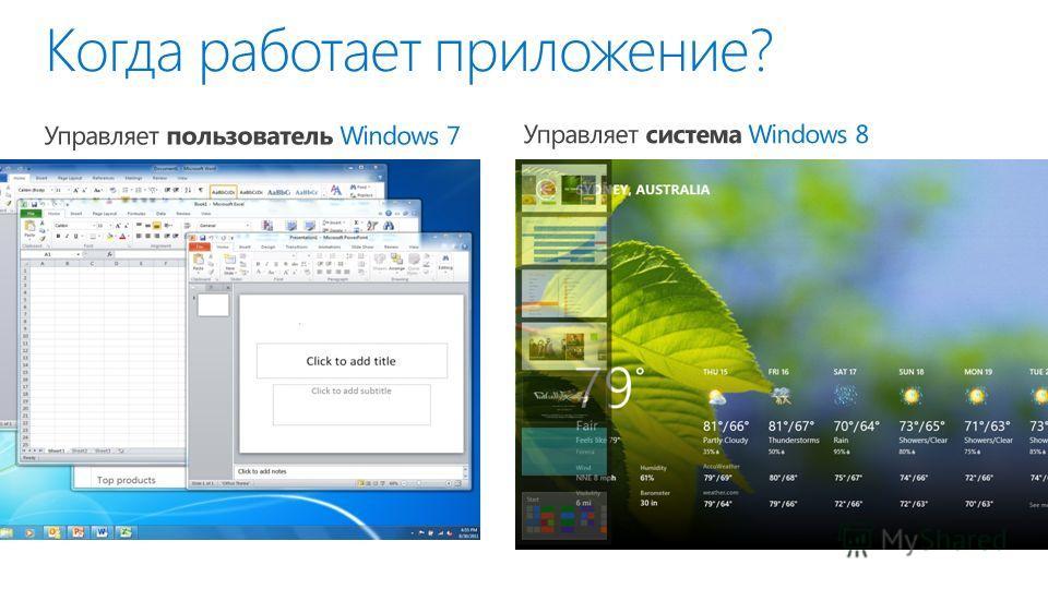 Когда работает приложение? Управляет система Windows 8 Управляет пользователь Windows 7