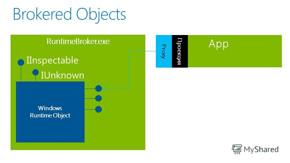 RuntimeBroker.exe Brokered Objects Windows Runtime Object App Проекция Proxy