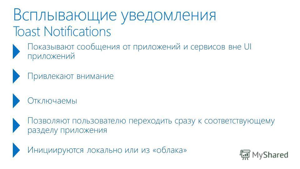 Всплывающие уведомления Toast Notifications Показывают сообщения от приложений и сервисов вне UI приложений Привлекают внимание Отключаемы Позволяют пользователю переходить сразу к соответствующему разделу приложения Инициируются локально или из «обл