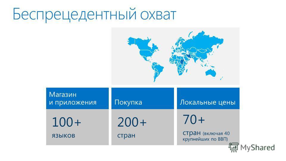 Беспрецедентный охват 100+ языков Магазин и приложения 200+ стран Покупка 70+ стран (включая 40 крупнейших по ВВП) Локальные цены