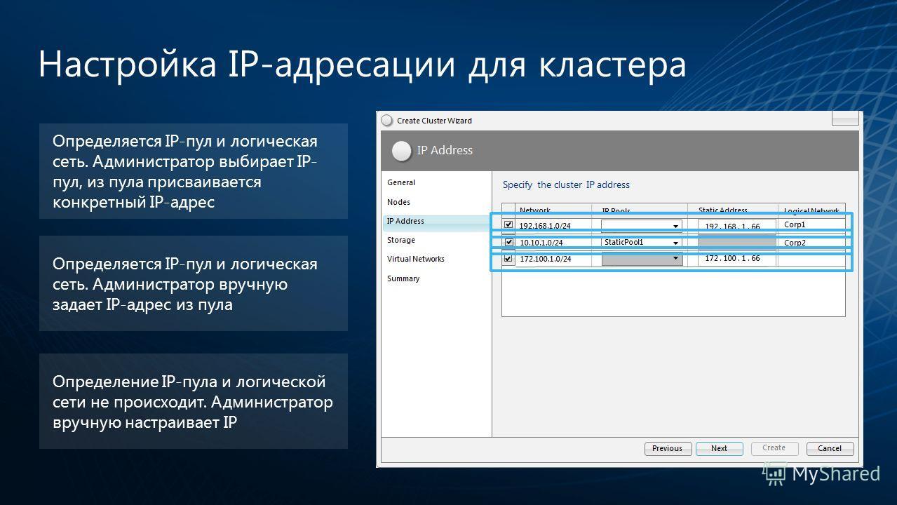 Настройка IP-адресации для кластера Определяется IP-пул и логическая сеть. Администратор выбирает IP- пул, из пула присваивается конкретный IP-адрес Определяется IP-пул и логическая сеть. Администратор вручную задает IP-адрес из пула Определение IP-п