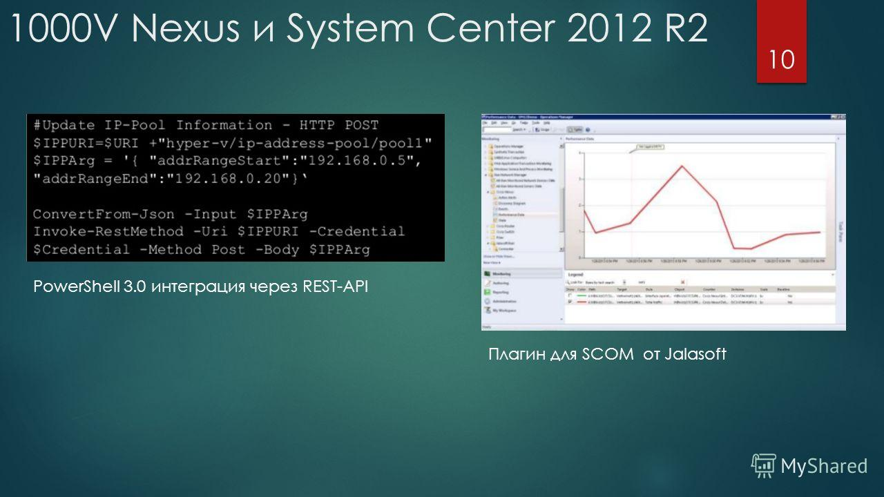 1000V Nexus и System Center 2012 R2 10 PowerShell 3.0 интеграция через REST-API Плагин для SCOM от Jalasoft