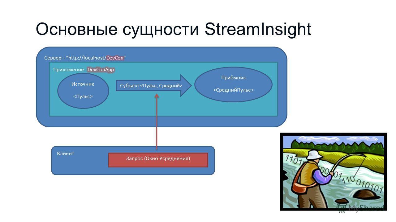 Основные сущности StreamInsight