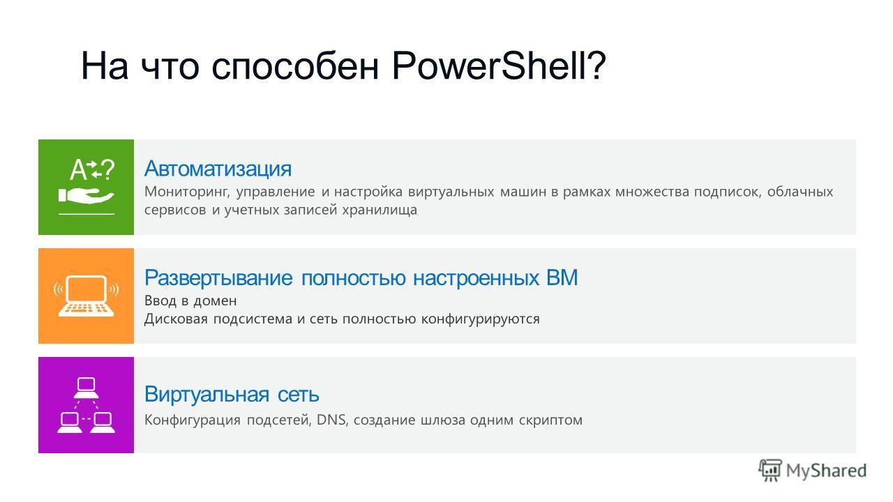 На что способен PowerShell? Автоматизация Мониторинг, управление и настройка виртуальных машин в рамках множества подписок, облачных сервисов и учетных записей хранилища Виртуальная сеть Конфигурация подсетей, DNS, создание шлюза одним скриптом