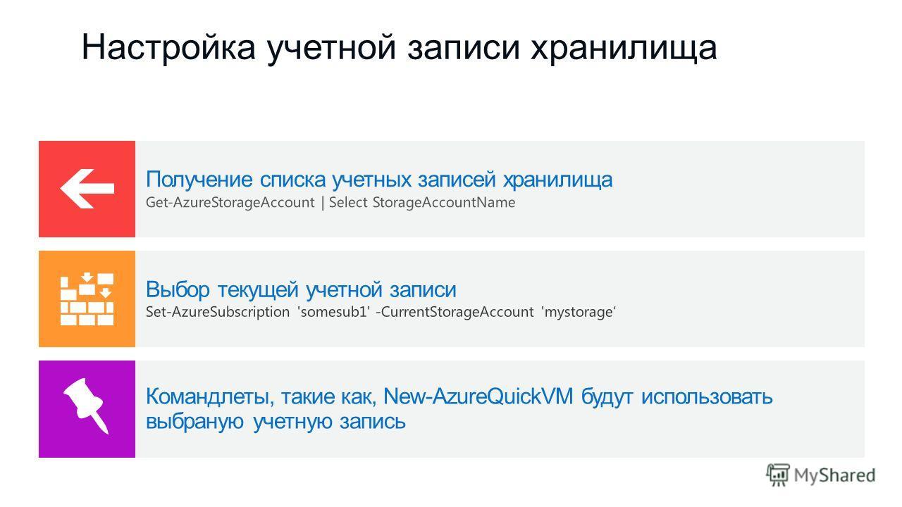 Настройка учетной записи хранилища Получение списка учетных записей хранилища Get-AzureStorageAccount | Select StorageAccountName Командлеты, такие как, New-AzureQuickVM будут использовать выбраную учетную запись