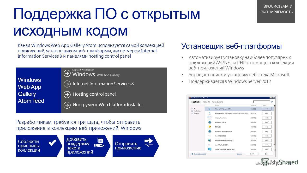 || Установщик веб-платформы Автоматизирует установку наиболее популярных приложений ASP.NET и PHP с помощью коллекции веб-приложений Windows Упрощает поиск и установку веб-стека Microsoft Поддерживается в Windows Server 2012 Разработчикам требуется т
