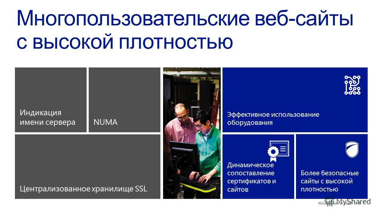 || Индикация имени сервера Централизованное хранилище SSL NUMA 6 Эффективное использование оборудования Динамическое сопоставление сертификатов и сайтов Более безопасные сайты с высокой плотностью