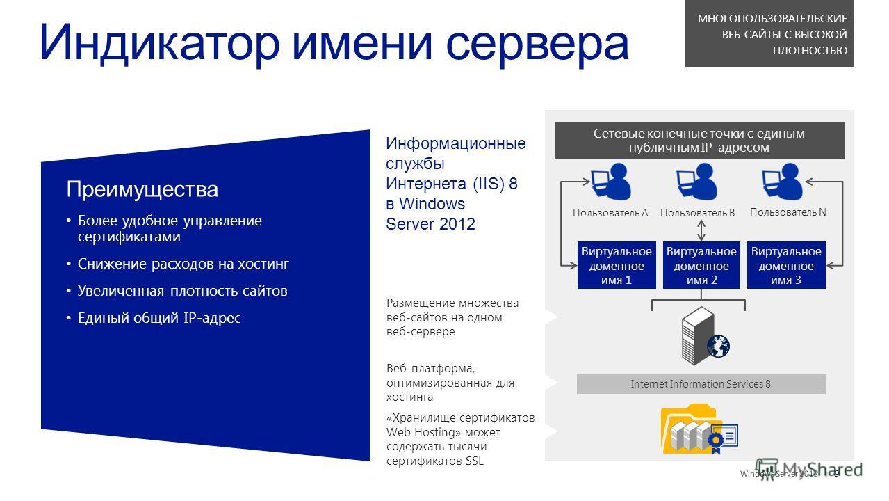 || Преимущества Более удобное управлениесертификатами Снижение расходов на хостинг Увеличенная плотность сайтов Единый общий IP-адрес Индикатор имени сервера Информационные службы Интернета (IIS) 8 в Windows Server 2012 Internet Information Services