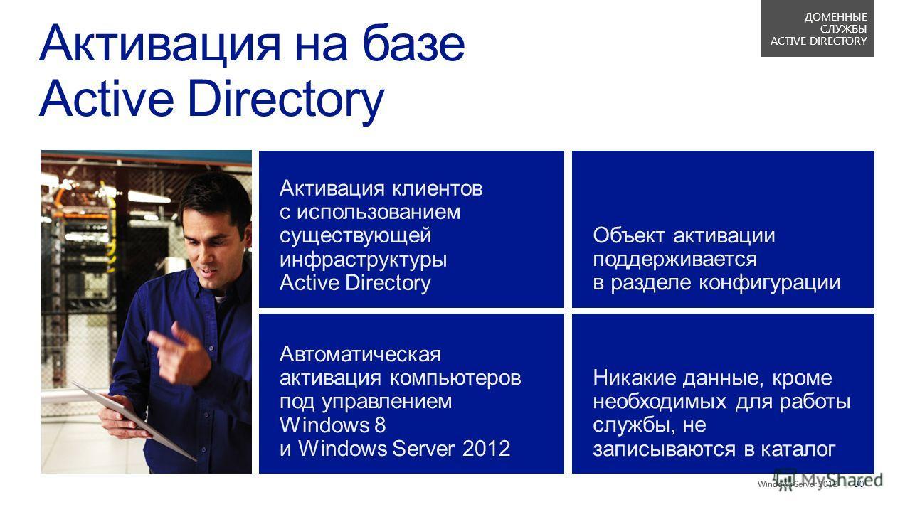 || Активация клиентов с использованием существующей инфраструктуры Active Directory Автоматическая активация компьютеров под управлением Windows 8 и Windows Server 2012 Объект активации поддерживается в разделе конфигурации Никакие данные, кроме необ