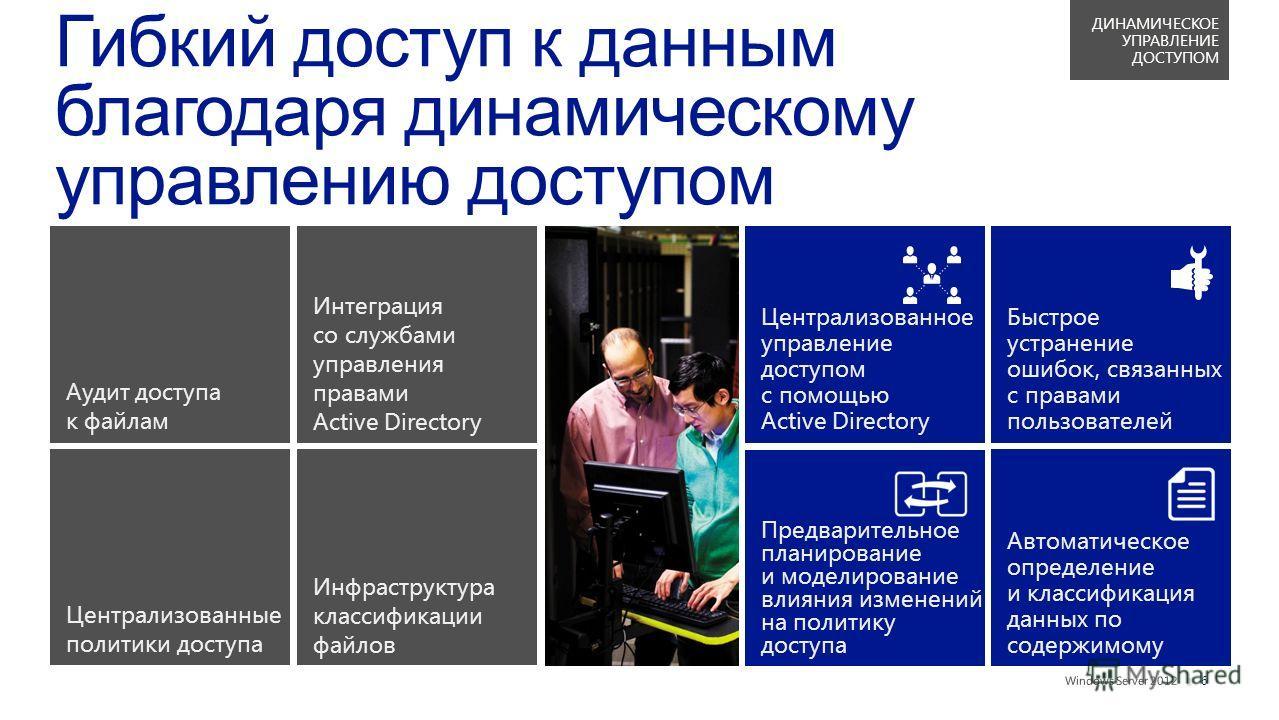 || Централизованные политики доступа Аудит доступа к файлам Интеграция со службами управления правами Active Directory Предварительное планирование и моделирование влияния изменений на политику доступа Автоматическое определение и классификация данны