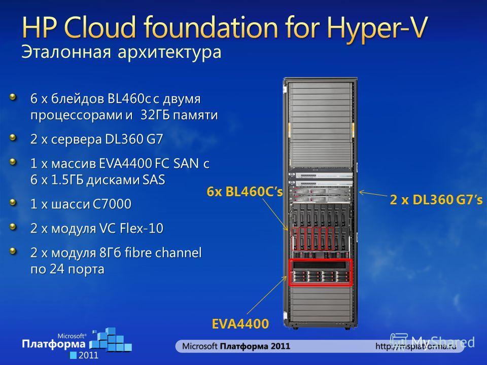 Эталонная архитектура 6x BL460Cs 2 x DL360 G7s EVA4400