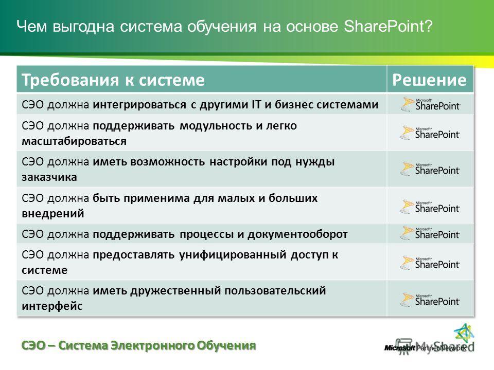 Чем выгодна система обучения на основе SharePoint? СЭО – Система Электронного Обучения