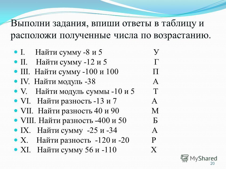 Выполни задания, впиши ответы в таблицу и расположи полученные числа по возрастанию. I. Найти сумму -8 и 5 У II. Найти сумму -12 и 5 Г III. Найти сумму -100 и 100 П IV. Найти модуль -38 А V. Найти модуль суммы -10 и 5 Т VI. Найти разность -13 и 7 А V