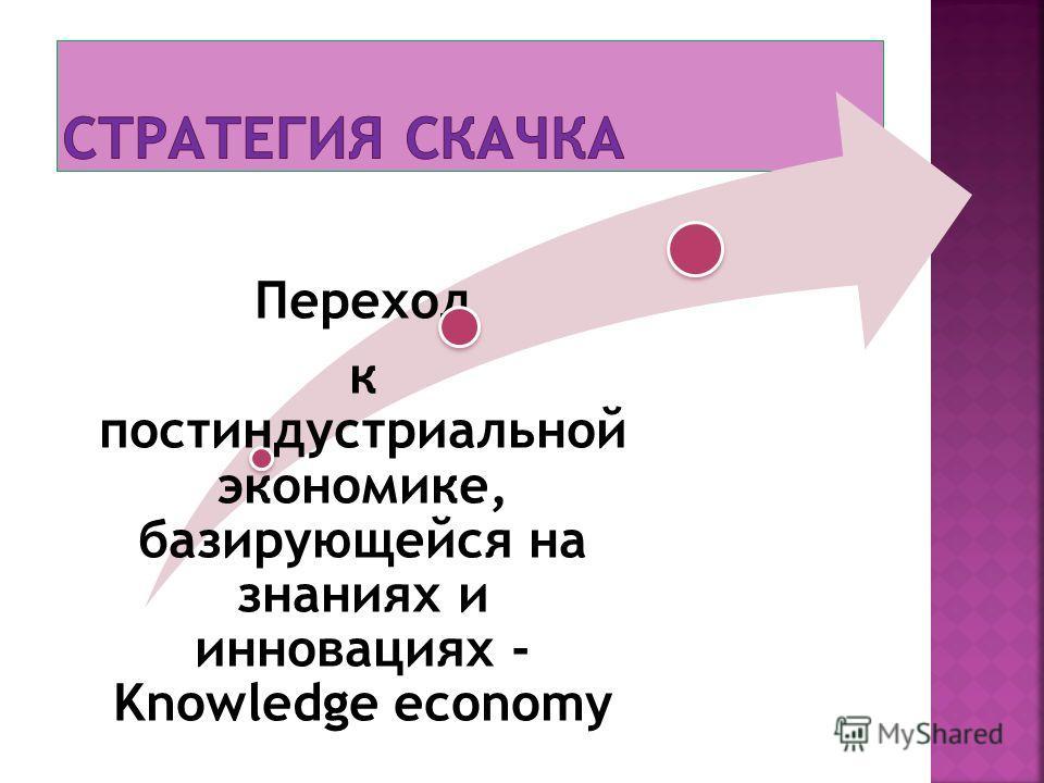 Переход к постиндустриальной экономике, базирующейся на знаниях и инновациях - Knowledge economy