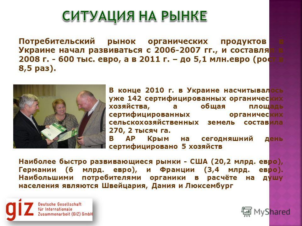 Потребительский рынок органических продуктов в Украине начал развиваться с 2006-2007 гг., и составлял в 2008 г. - 600 тыс. евро, а в 2011 г. – до 5,1 млн.евро (рост в 8,5 раз). В конце 2010 г. в Украине насчитывалось уже 142 сертифицированных органич