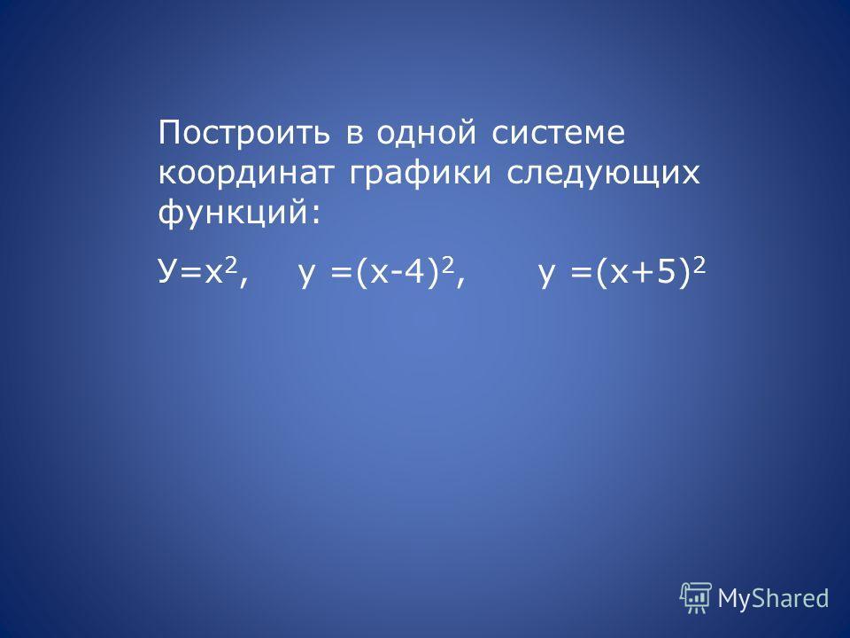 Построить в одной системе координат графики следующих функций: У=х 2, у =(х-4) 2, у =(х+5) 2