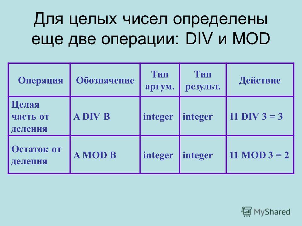 Для целых чисел определены еще две операции: DIV и MOD ОперацияОбозначение Тип аргум. Тип результ. Действие Целая часть от деления A DIV Binteger 11 DIV 3 = 3 Остаток от деления A MOD Binteger 11 MOD 3 = 2