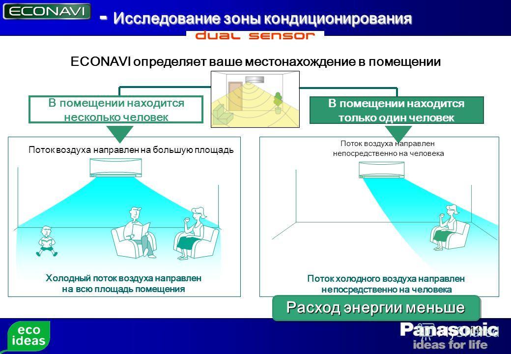 14 - Исследование зоны кондиционирования ECONAVI определяет ваше местонахождение в помещении В помещении находится несколько человек В помещении находится только один человек Расход энергии меньше Поток холодного воздуха направлен непосредственно на