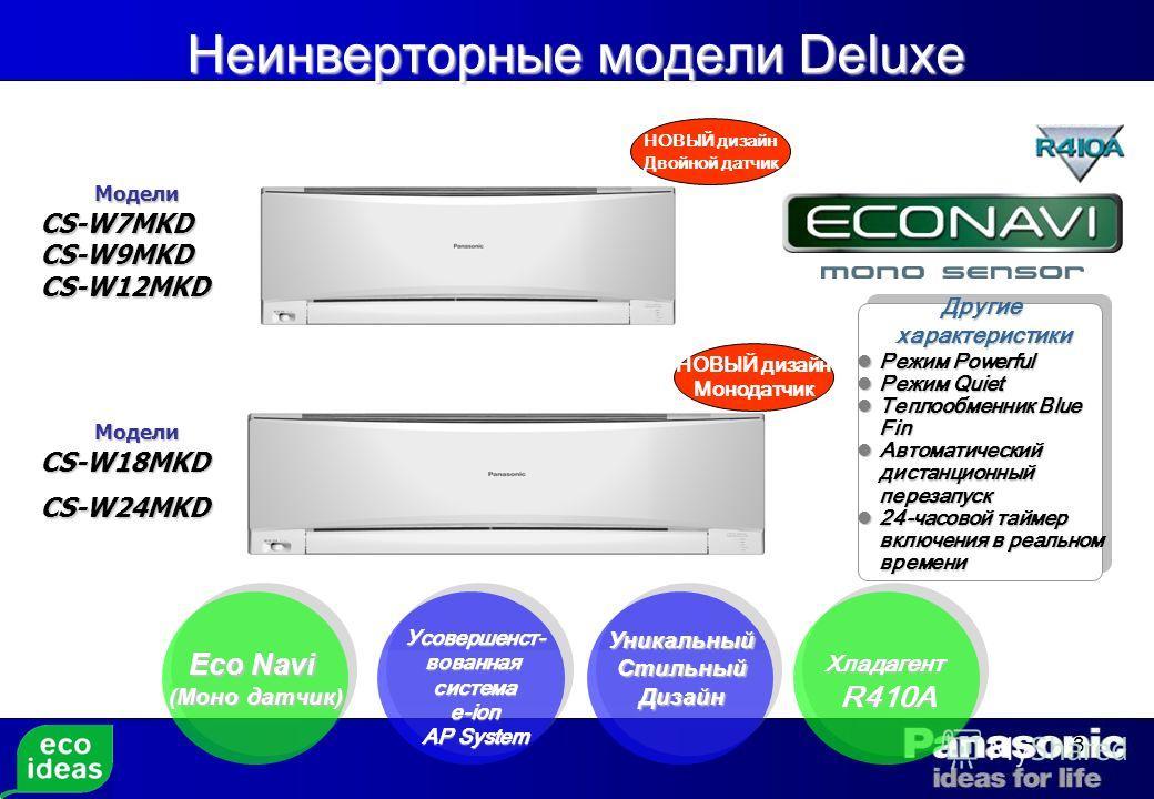 3 НОВЫЙ дизайн Двойной датчик Другиехарактеристики Усовершенст- вованнаясистемаe-ion AP System Eco Navi (Моно датчик) УникальныйСтильныйДизайн Модели МоделиCS-W7MKDCS-W9MKDCS-W12MKD CS-W18MKDCS-W24MKD НОВЫЙ дизайн Монодатчик Неинверторные модели Delu