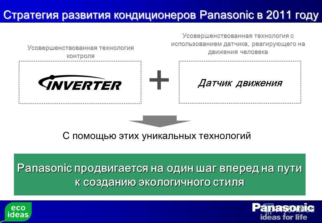 6 Panasonic продвигается на один шаг вперед на пути к созданию экологичного стиля Усовершенствованная технология контроля С помощью этих уникальных технологий Усовершенствованная технология с использованием датчика, реагирующего на движения человека