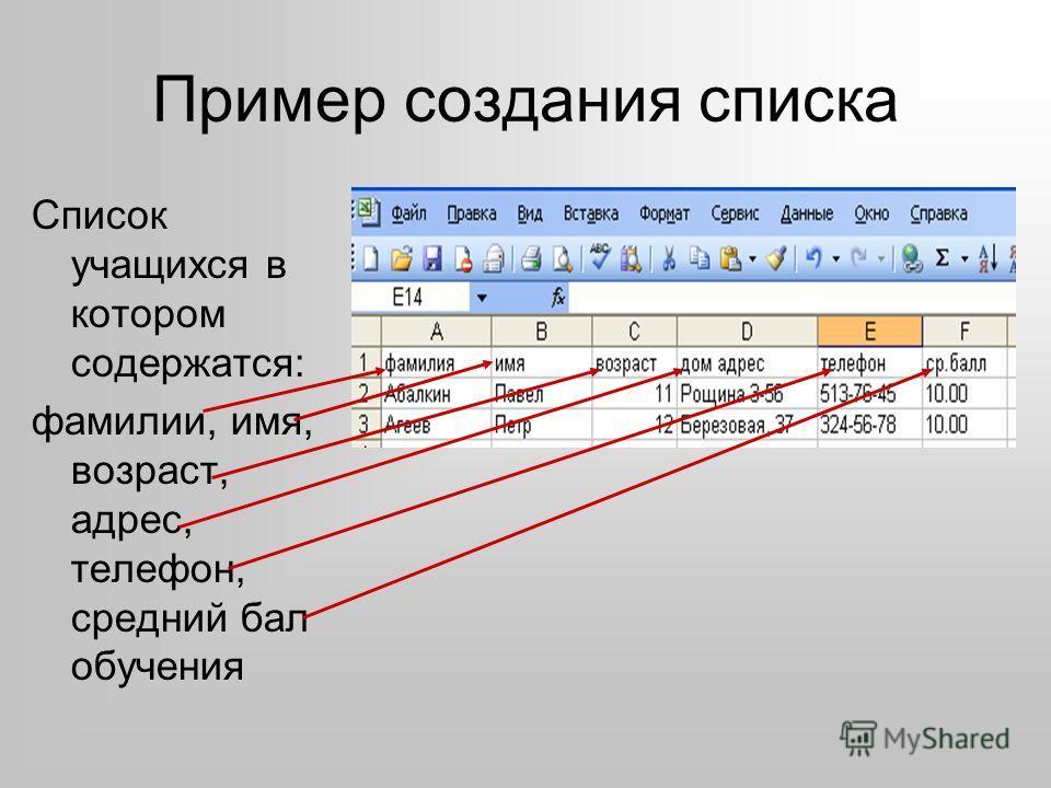 Пример создания списка Список учащихся в котором содержатся: фамилии, имя, возраст, адрес, телефон, средний бал обучения