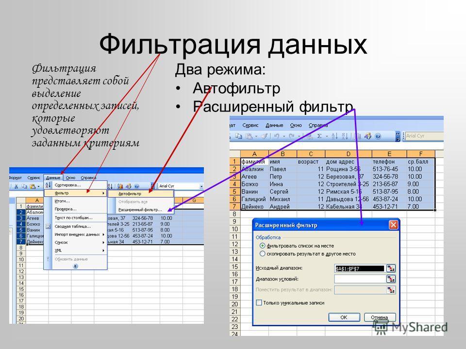 Фильтрация данных Фильтрация представляет собой выделение определенных записей, которые удовлетворяют заданным критериям Два режима: Автофильтр Расширенный фильтр