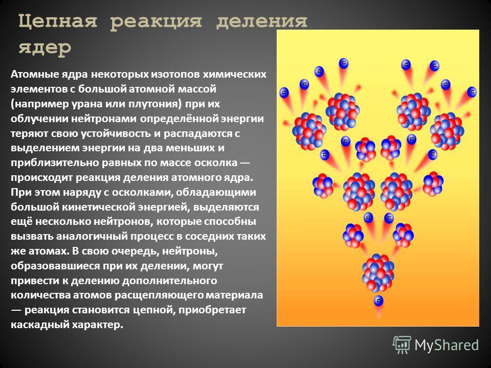 Цепная реакция деления ядер Атомные ядра некоторых изотопов химических элементов с большой атомной массой (например урана или плутония) при их облучении нейтронами определённой энергии теряют свою устойчивость и распадаются с выделением энергии на дв