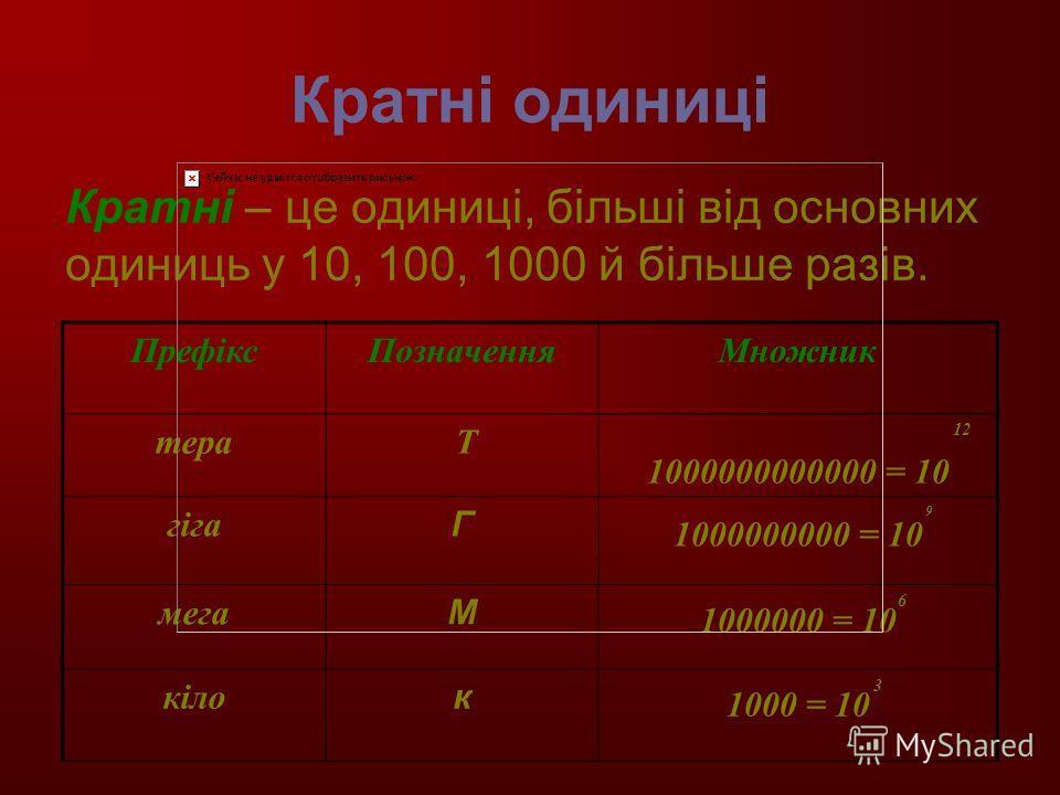 Кратні одиниці Кратні – це одиниці, більші від основних одиниць у 10, 100, 1000 й більше разів. ПрефіксПозначенняМножник тера Т 12 1000000000000 = 10 гіга Г 9 1000000000 = 10 мега М 6 1000000 = 10 кіло к 3 1000 = 10
