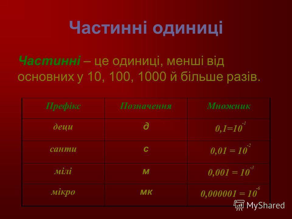 Частинні одиниці Частинні – це одиниці, менші від основних у 10, 100, 1000 й більше разів. ПрефіксПозначенняМножник деци д 0,1=10 санти с -2 0,01 = 10 мілі м -3 0,001 = 10 мікро мк -6 0,000001 = 10