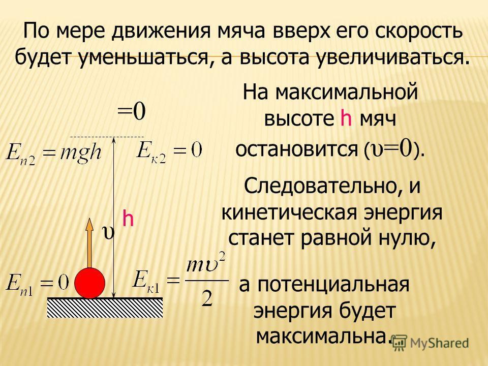 По мере движения мяча вверх его скорость будет уменьшаться, а высота увеличиваться. На максимальной высоте h мяч остановится ( υ=0 ). υ =0 Следовательно, и кинетическая энергия станет равной нулю, а потенциальная энергия будет максимальна. h
