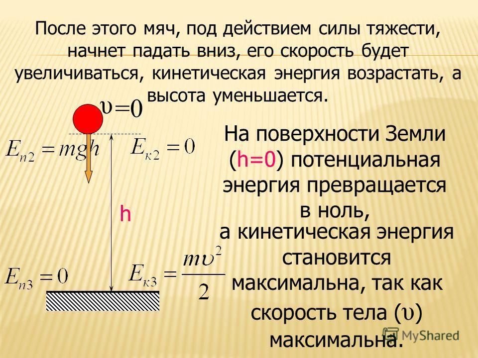 После этого мяч, под действием силы тяжести, начнет падать вниз, его скорость будет увеличиваться, кинетическая энергия возрастать, а высота уменьшается. На поверхности Земли (h=0) потенциальная энергия превращается в ноль, υ а кинетическая энергия с