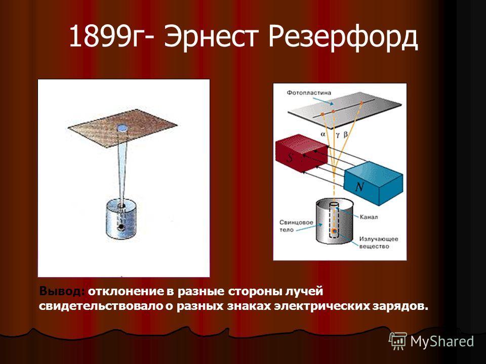 1899г- Эрнест Резерфорд Вывод: отклонение в разные стороны лучей свидетельствовало о разных знаках электрических зарядов.